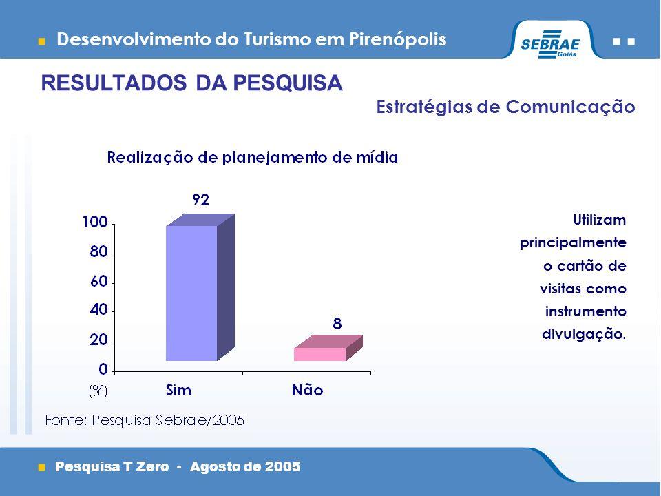 Desenvolvimento do Turismo em Pirenópolis Pesquisa T Zero - Agosto de 2005 Estratégias de Comunicação Utilizam principalmente o cartão de visitas como instrumento divulgação.
