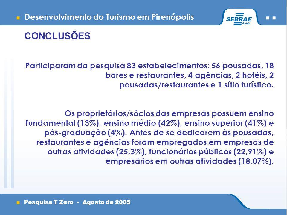Desenvolvimento do Turismo em Pirenópolis Pesquisa T Zero - Agosto de 2005 CONCLUSÕES Participaram da pesquisa 83 estabelecimentos: 56 pousadas, 18 bares e restaurantes, 4 agências, 2 hotéis, 2 pousadas/restaurantes e 1 sítio turístico.