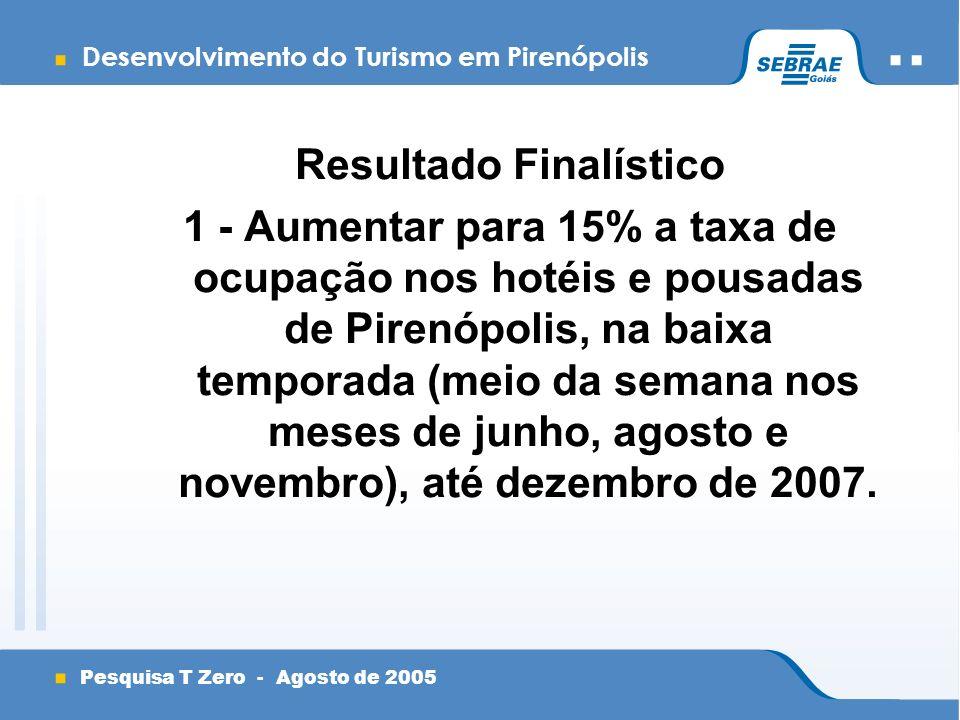 Desenvolvimento do Turismo em Pirenópolis Pesquisa T Zero - Agosto de 2005 Resultado Finalístico 1 - Aumentar para 15% a taxa de ocupação nos hotéis e pousadas de Pirenópolis, na baixa temporada (meio da semana nos meses de junho, agosto e novembro), até dezembro de 2007.