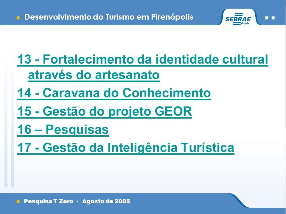 Desenvolvimento do Turismo em Pirenópolis Pesquisa T Zero - Agosto de 2005 13 - Fortalecimento da identidade cultural através do artesanato 14 - Caravana do Conhecimento 15 - Gestão do projeto GEOR 16 – Pesquisas 17 - Gestão da Inteligência Turística