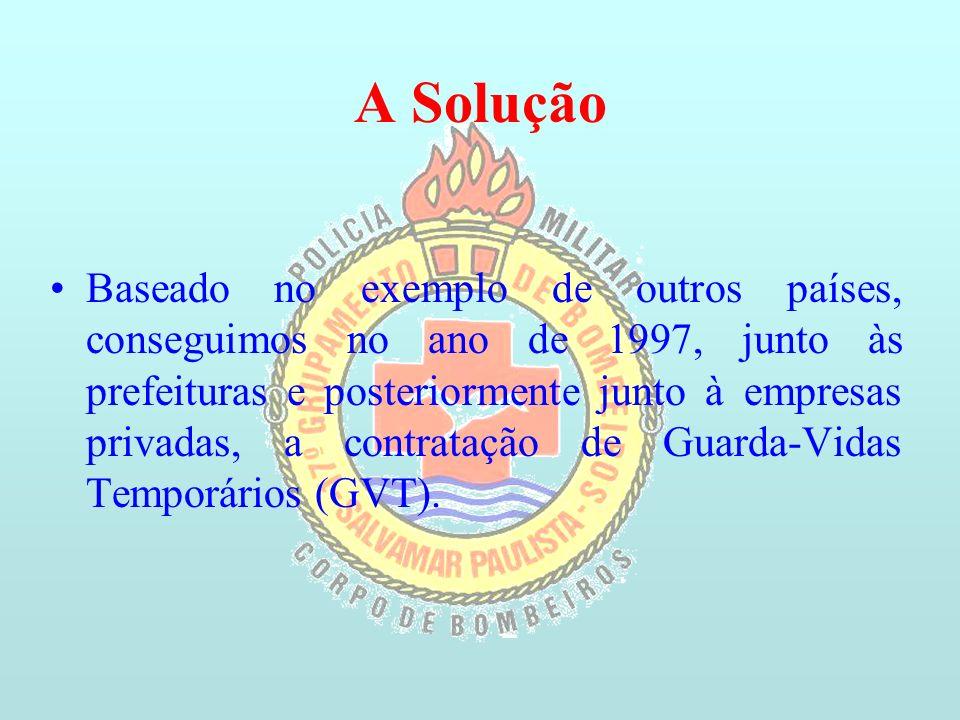 A Solução Baseado no exemplo de outros países, conseguimos no ano de 1997, junto às prefeituras e posteriormente junto à empresas privadas, a contratação de Guarda-Vidas Temporários (GVT).