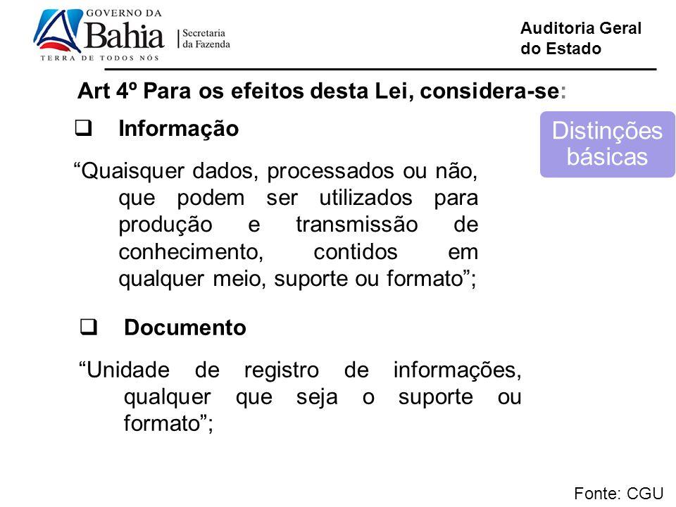 Auditoria Geral do Estado Fonte: CGU Art 4º Para os efeitos desta Lei, considera-se: Informação Quaisquer dados, processados ou não, que podem ser uti