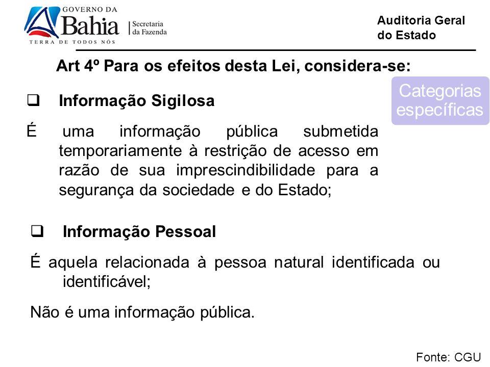Auditoria Geral do Estado Fonte: CGU Art 4º Para os efeitos desta Lei, considera-se: Categorias específicas Informação Sigilosa É uma informação públi