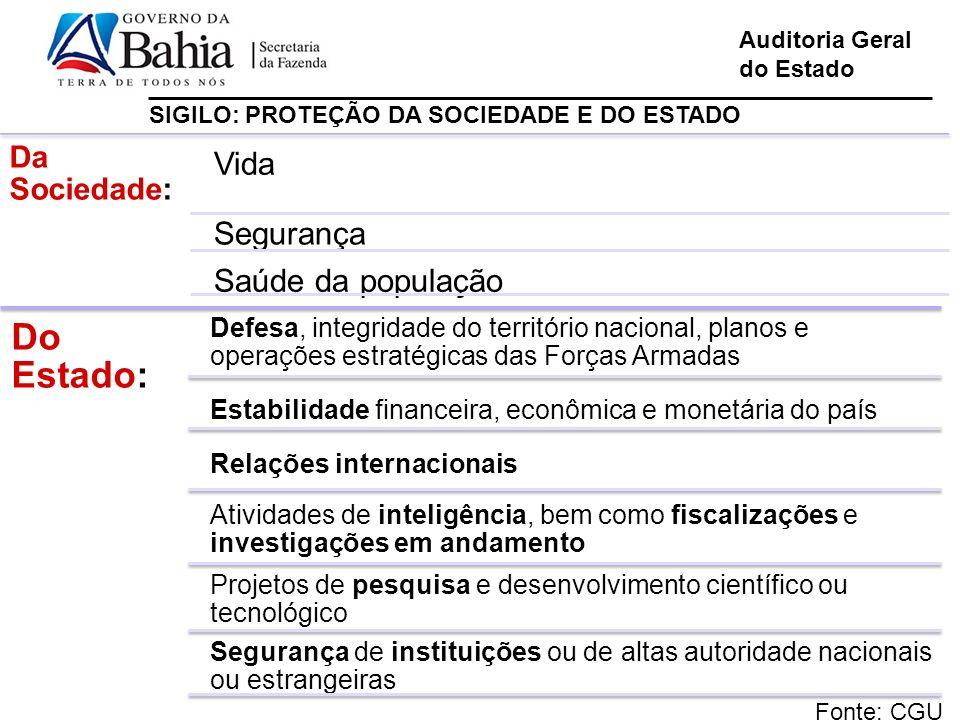 Auditoria Geral do Estado Linguagem de fácil compreensão SIGILO: PROTEÇÃO DA SOCIEDADE E DO ESTADO Da Sociedade: Vida Segurança Saúde da população Do