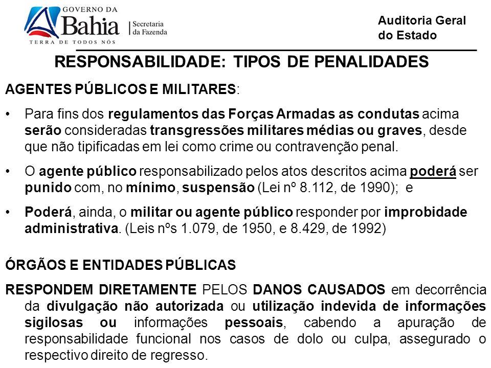 Auditoria Geral do Estado RESPONSABILIDADE: TIPOS DE PENALIDADES AGENTES PÚBLICOS E MILITARES: Para fins dos regulamentos das Forças Armadas as condut