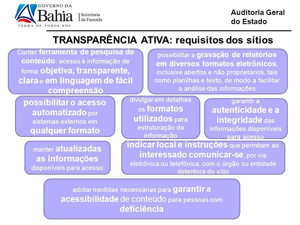 Auditoria Geral do Estado TRANSPARÊNCIA ATIVA: requisitos dos sítios Conter ferramenta de pesquisa de conteúdo : acesso à informação de forma objetiva