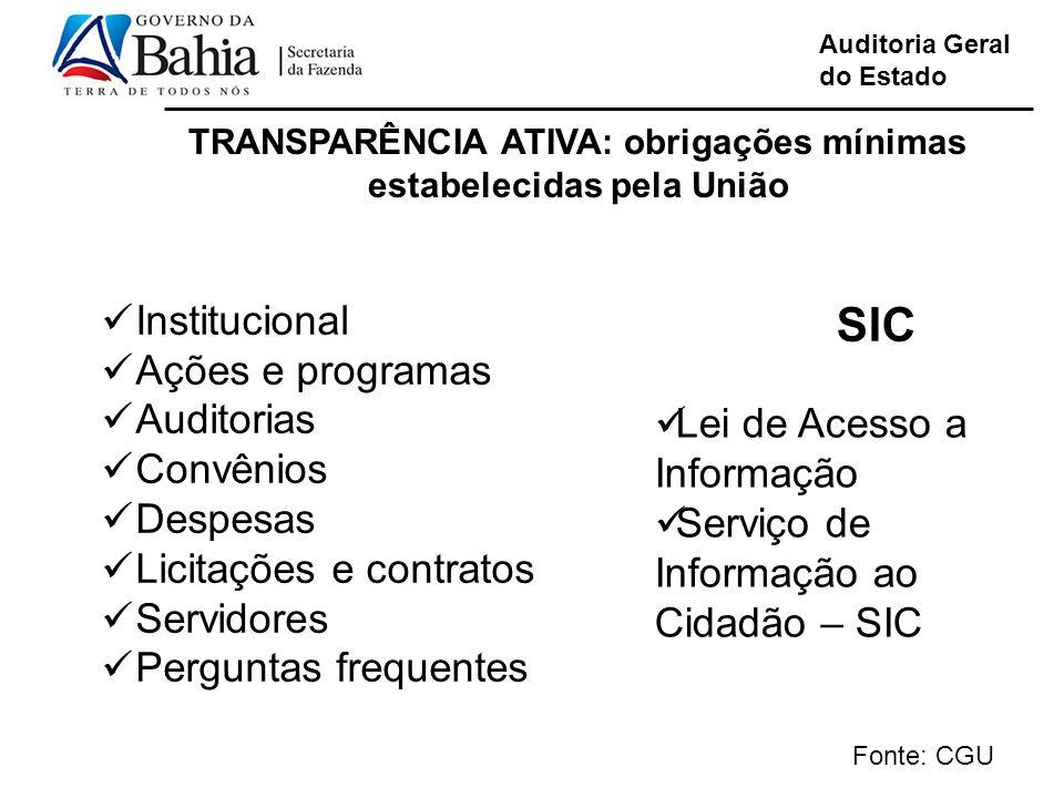 Auditoria Geral do Estado TRANSPARÊNCIA ATIVA: obrigações mínimas estabelecidas pela União Institucional Ações e programas Auditorias Convênios Despes
