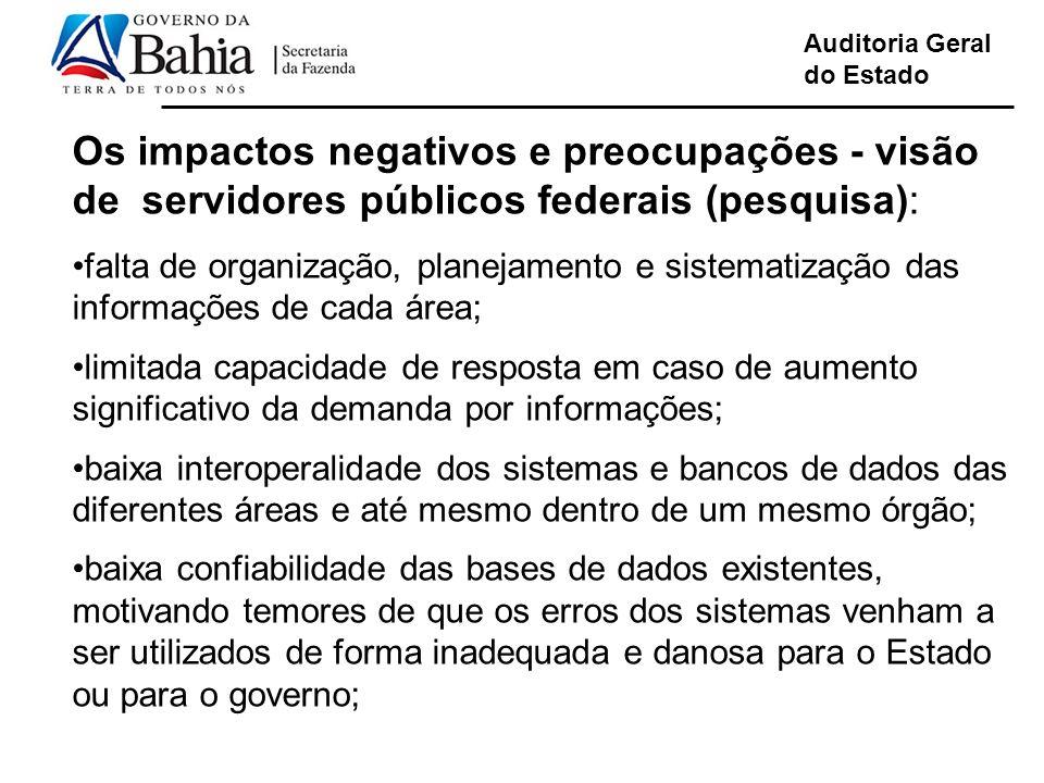 Auditoria Geral do Estado Os impactos negativos e preocupações - visão de servidores públicos federais (pesquisa): falta de organização, planejamento