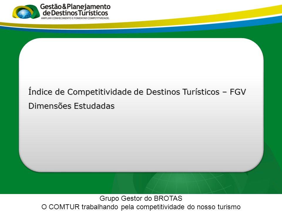 Índice de Competitividade de Destinos Turísticos – FGV Dimensões Estudadas Índice de Competitividade de Destinos Turísticos – FGV Dimensões Estudadas