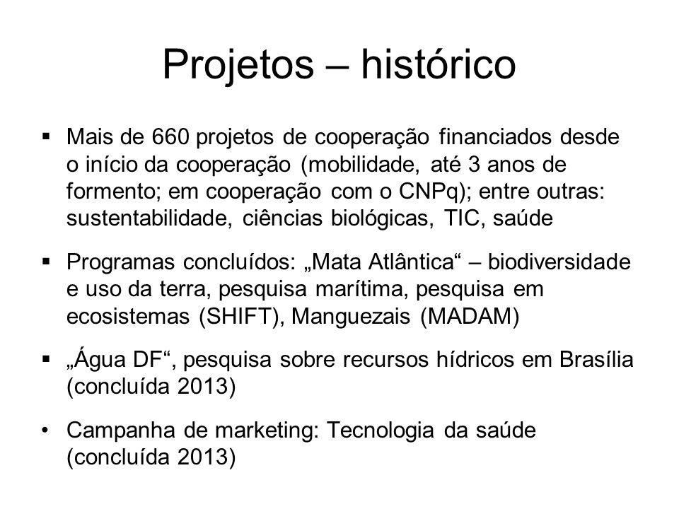 Projetos – histórico Mais de 660 projetos de cooperação financiados desde o início da cooperação (mobilidade, até 3 anos de formento; em cooperação com o CNPq); entre outras: sustentabilidade, ciências biológicas, TIC, saúde Programas concluídos: Mata Atlântica – biodiversidade e uso da terra, pesquisa marítima, pesquisa em ecosistemas (SHIFT), Manguezais (MADAM) Água DF, pesquisa sobre recursos hídricos em Brasília (concluída 2013) Campanha de marketing: Tecnologia da saúde (concluída 2013)