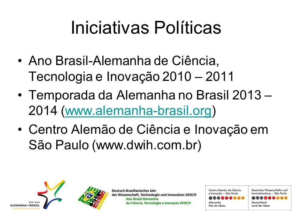 Iniciativas Políticas Ano Brasil-Alemanha de Ciência, Tecnologia e Inovação 2010 – 2011 Temporada da Alemanha no Brasil 2013 – 2014 (www.alemanha-brasil.org)www.alemanha-brasil.org Centro Alemão de Ciência e Inovação em São Paulo (www.dwih.com.br)