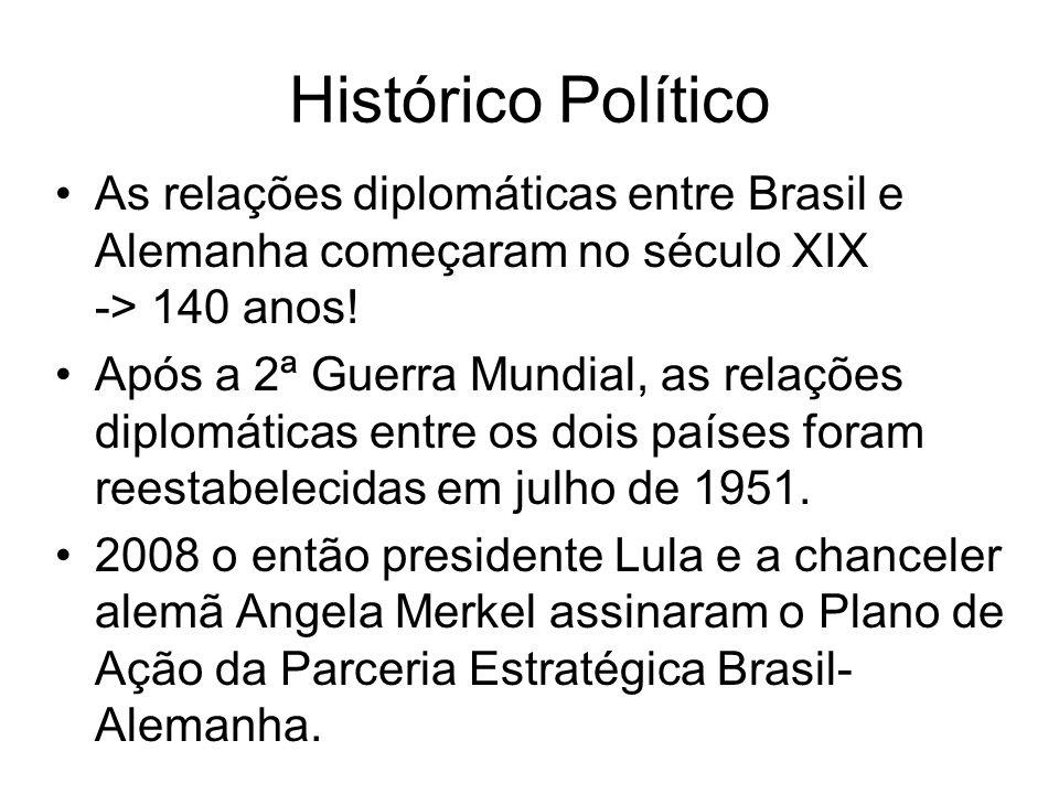 Histórico Político As relações diplomáticas entre Brasil e Alemanha começaram no século XIX -> 140 anos.