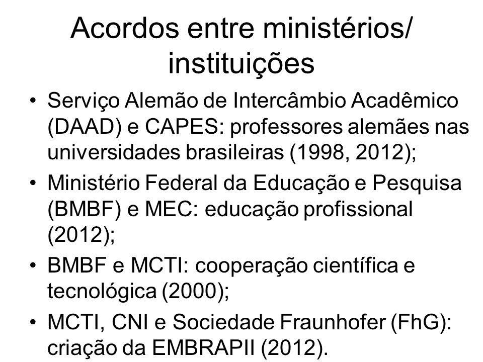 Acordos entre ministérios/ instituições Serviço Alemão de Intercâmbio Acadêmico (DAAD) e CAPES: professores alemães nas universidades brasileiras (1998, 2012); Ministério Federal da Educação e Pesquisa (BMBF) e MEC: educação profissional (2012); BMBF e MCTI: cooperação científica e tecnológica (2000); MCTI, CNI e Sociedade Fraunhofer (FhG): criação da EMBRAPII (2012).