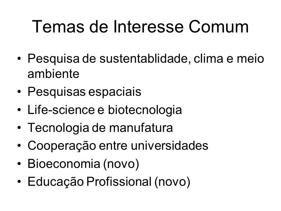 Temas de Interesse Comum Pesquisa de sustentablidade, clima e meio ambiente Pesquisas espaciais Life-science e biotecnologia Tecnologia de manufatura Cooperação entre universidades Bioeconomia (novo) Educação Profissional (novo)