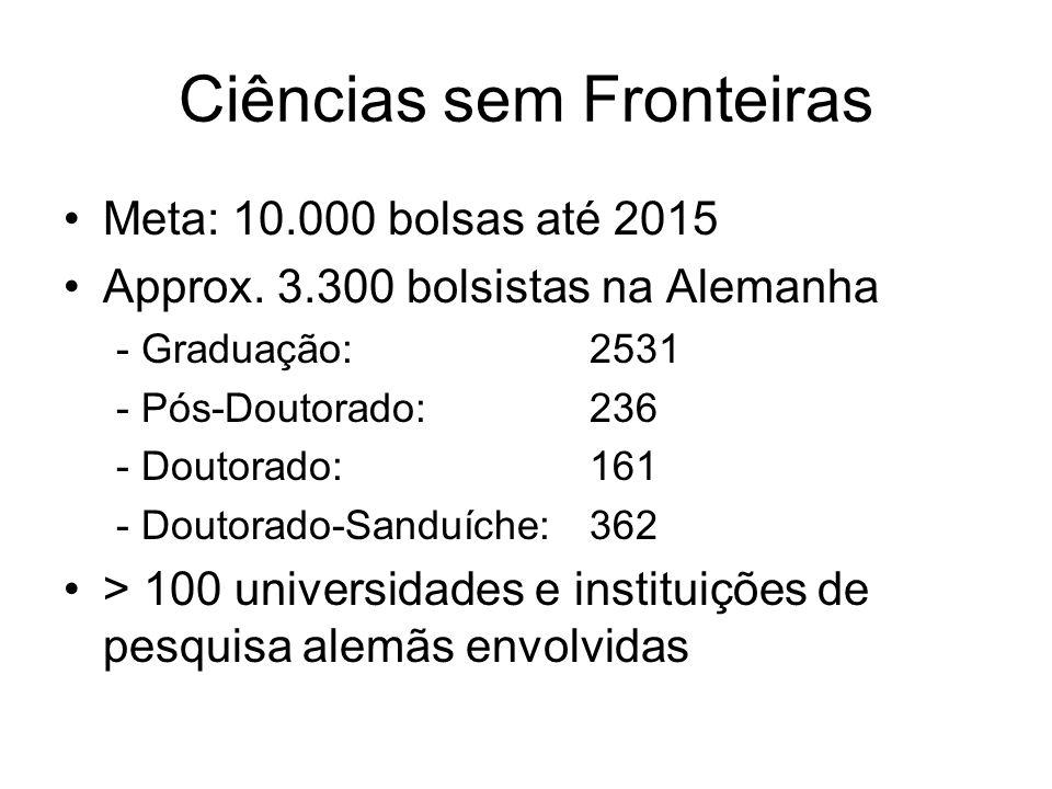 Ciências sem Fronteiras Meta: 10.000 bolsas até 2015 Approx.