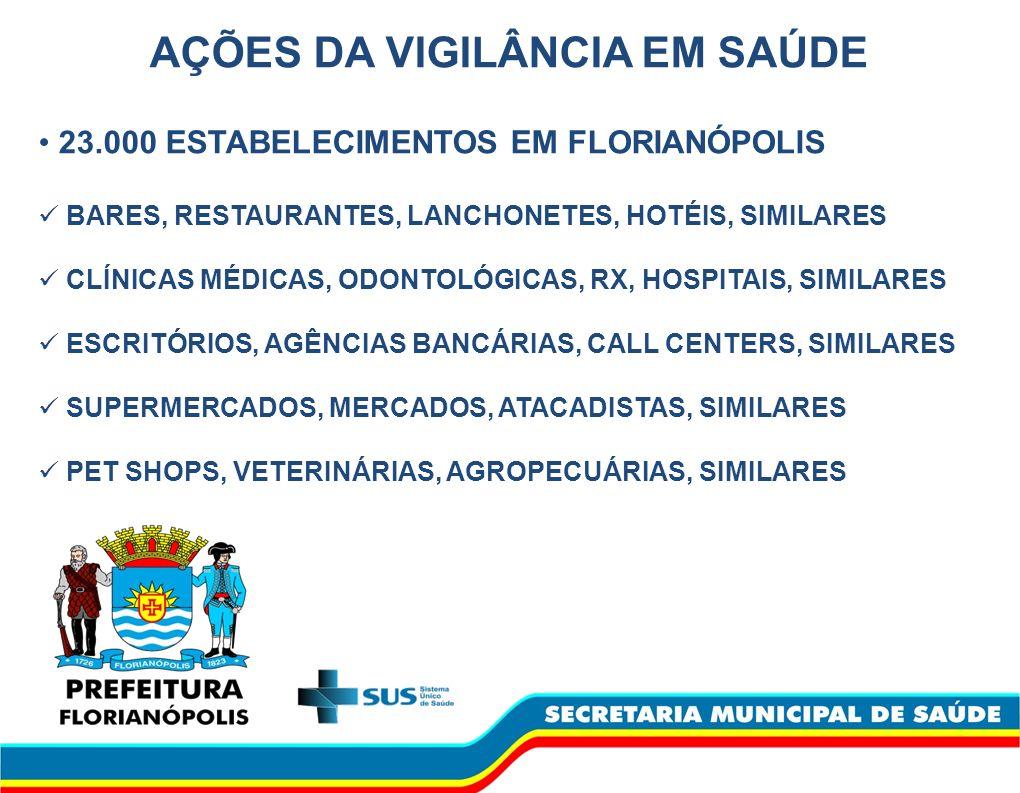 AÇÕES DA VIGILÂNCIA EM SAÚDE 23.000 ESTABELECIMENTOS EM FLORIANÓPOLIS BARES, RESTAURANTES, LANCHONETES, HOTÉIS, SIMILARES CLÍNICAS MÉDICAS, ODONTOLÓGI