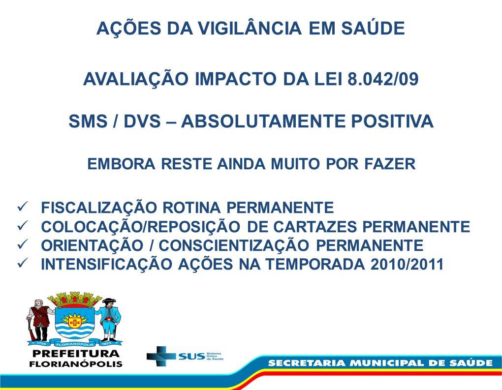 AÇÕES DA VIGILÂNCIA EM SAÚDE AVALIAÇÃO IMPACTO DA LEI 8.042/09 SMS / DVS – ABSOLUTAMENTE POSITIVA EMBORA RESTE AINDA MUITO POR FAZER FISCALIZAÇÃO ROTI