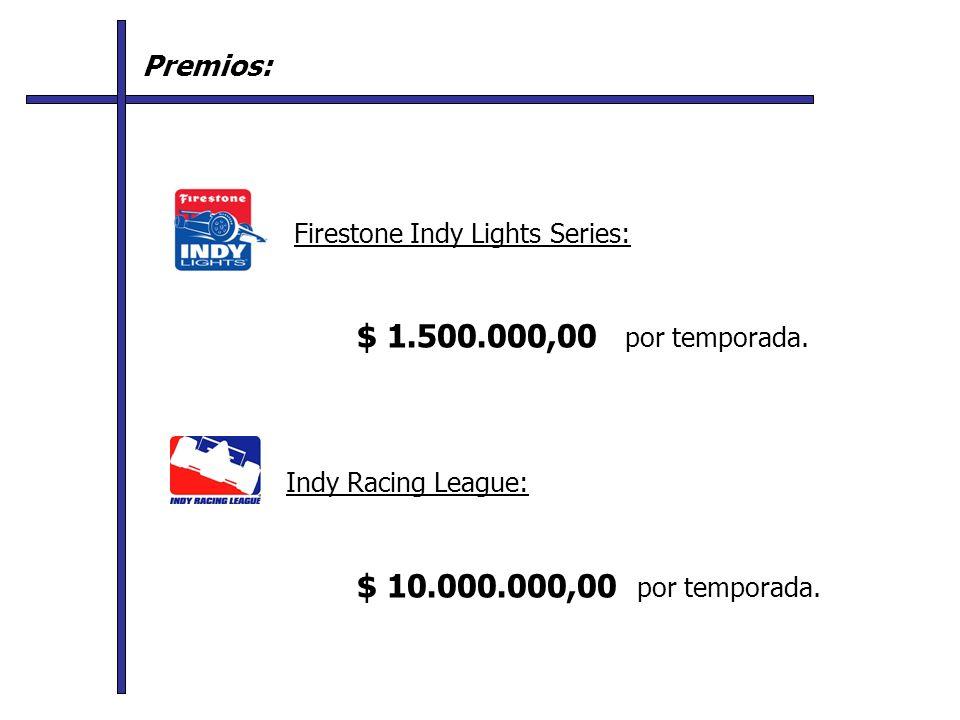 Premios: Firestone Indy Lights Series: $ 1.500.000,00 por temporada.