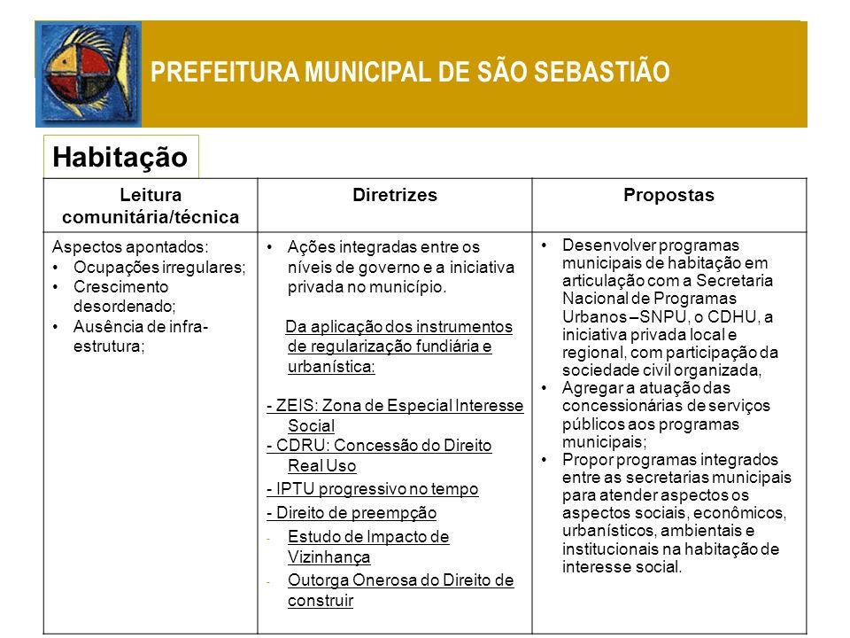 Habitação PREFEITURA MUNICIPAL DE SÃO SEBASTIÃO Leitura comunitária/técnica DiretrizesPropostas Aspectos apontados: Ocupações irregulares; Crescimento
