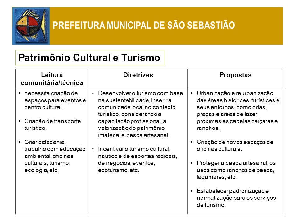 Leitura comunitária/técnica DiretrizesPropostas necessita criação de espaços para eventos e centro cultural. Criação de transporte turístico. Criar ci