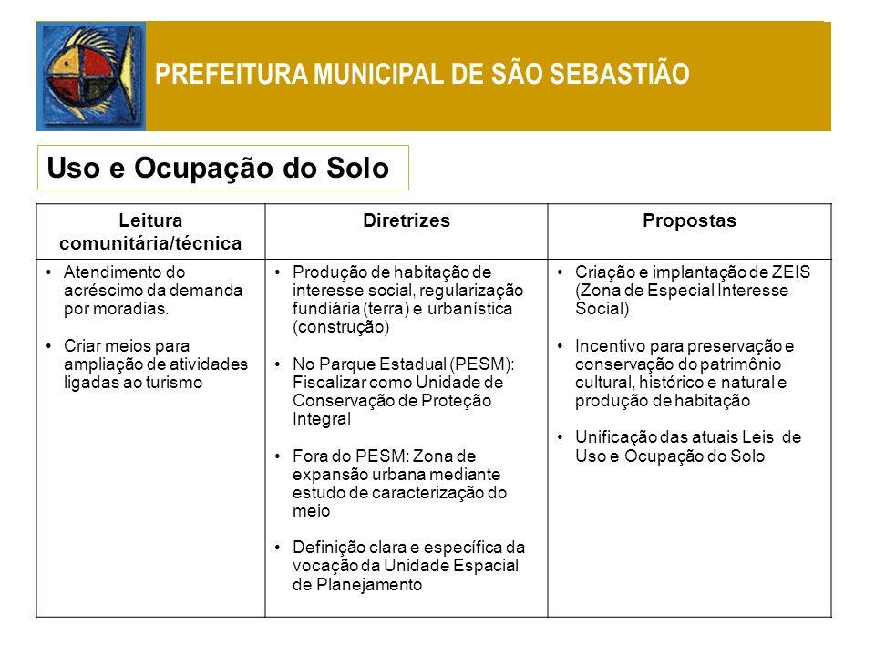 Uso e Ocupação do Solo PREFEITURA MUNICIPAL DE SÃO SEBASTIÃO Leitura comunitária/técnica DiretrizesPropostas Atendimento do acréscimo da demanda por m