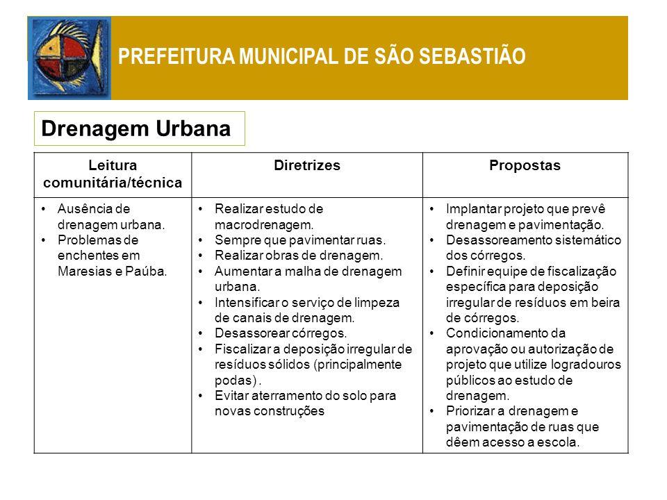 Leitura comunitária/técnica DiretrizesPropostas Ausência de drenagem urbana. Problemas de enchentes em Maresias e Paúba. Realizar estudo de macrodrena