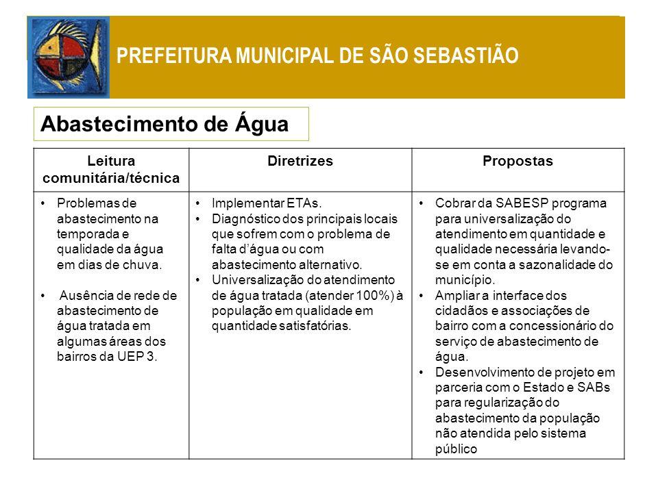 Leitura comunitária/técnica DiretrizesPropostas Problemas de abastecimento na temporada e qualidade da água em dias de chuva. Ausência de rede de abas