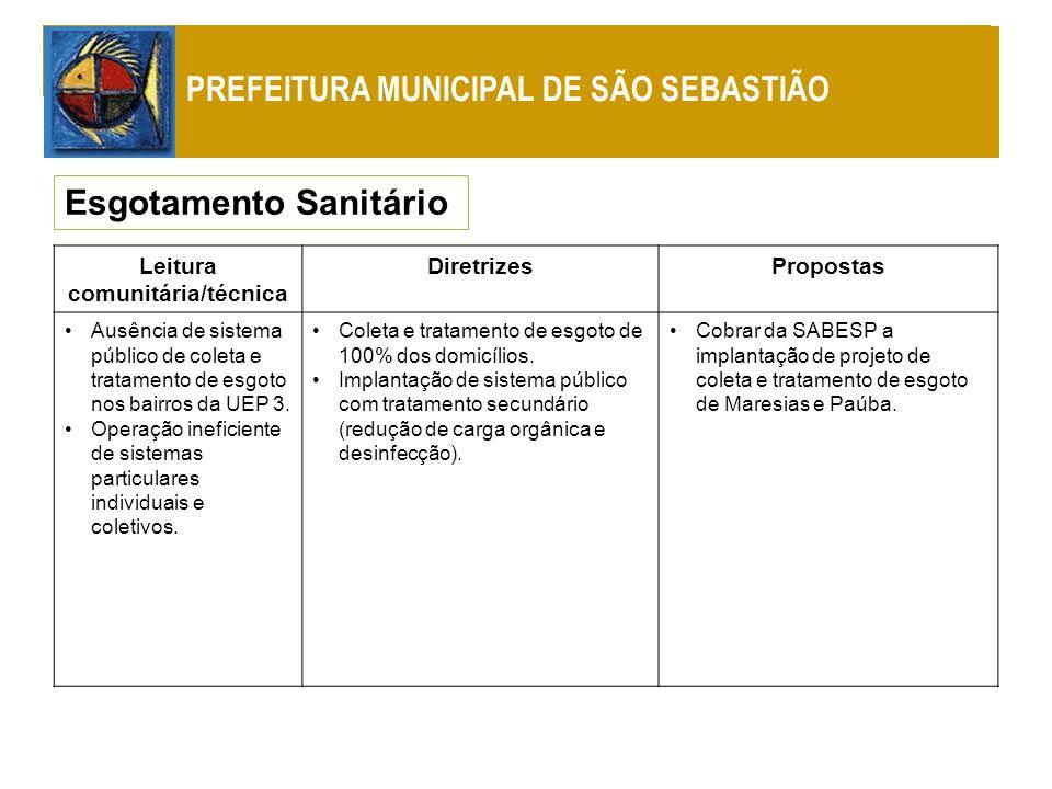 Leitura comunitária/técnica DiretrizesPropostas Ausência de sistema público de coleta e tratamento de esgoto nos bairros da UEP 3. Operação ineficient