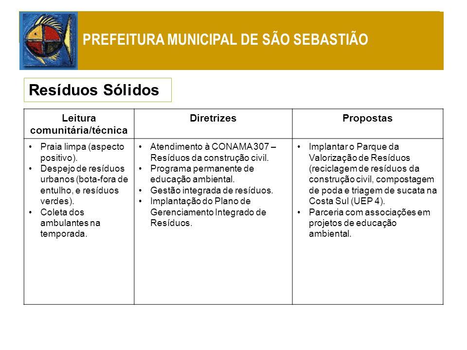 Leitura comunitária/técnica DiretrizesPropostas Praia limpa (aspecto positivo). Despejo de resíduos urbanos (bota-fora de entulho, e resíduos verdes).