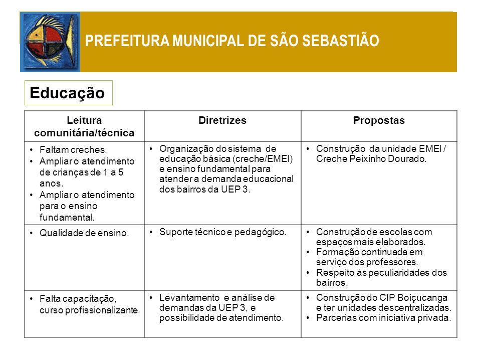 Educação PREFEITURA MUNICIPAL DE SÃO SEBASTIÃO Leitura comunitária/técnica DiretrizesPropostas Falta de espaços para leitura e pesquisa em alguns bairros.