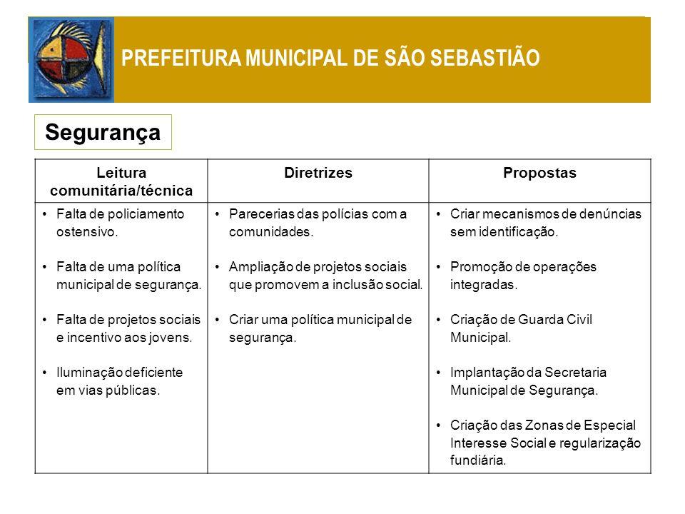 Uso e Ocupação do Solo PREFEITURA MUNICIPAL DE SÃO SEBASTIÃO Leitura comunitária/técnica DiretrizesPropostas Atendimento do acréscimo da demanda por moradias.