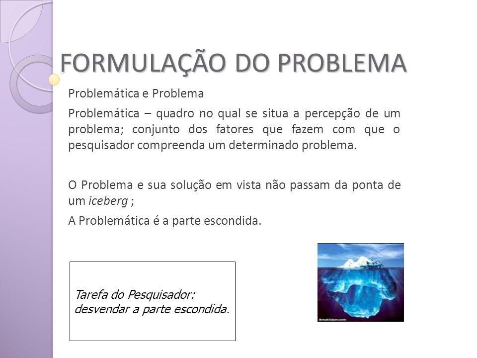 FORMULAÇÃO DO PROBLEMA Problemática e Problema Problemática – quadro no qual se situa a percepção de um problema; conjunto dos fatores que fazem com que o pesquisador compreenda um determinado problema.