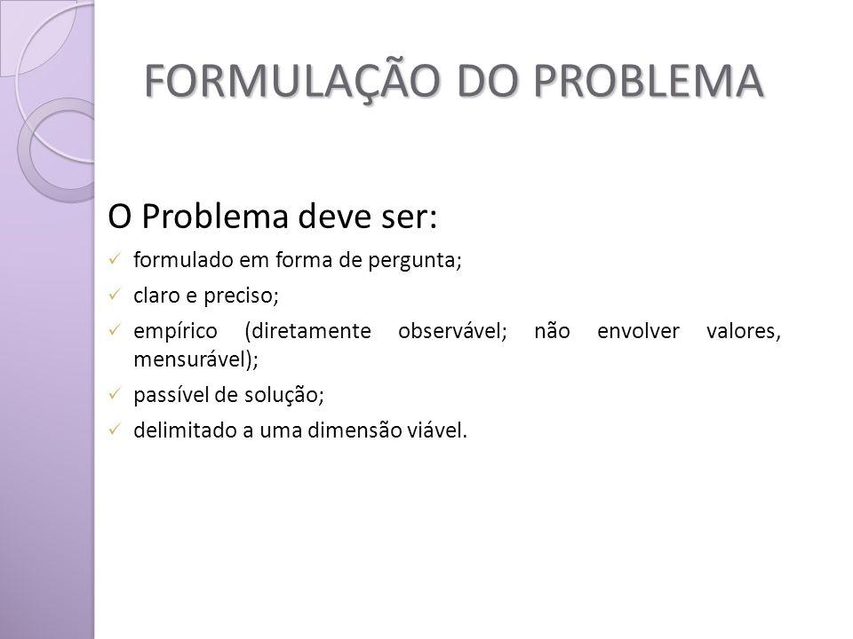 FORMULAÇÃO DO PROBLEMA O Problema deve ser: formulado em forma de pergunta; claro e preciso; empírico (diretamente observável; não envolver valores, mensurável); passível de solução; delimitado a uma dimensão viável.