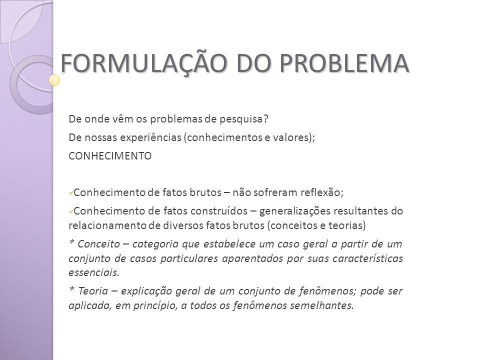 FORMULAÇÃO DO PROBLEMA De onde vêm os problemas de pesquisa.