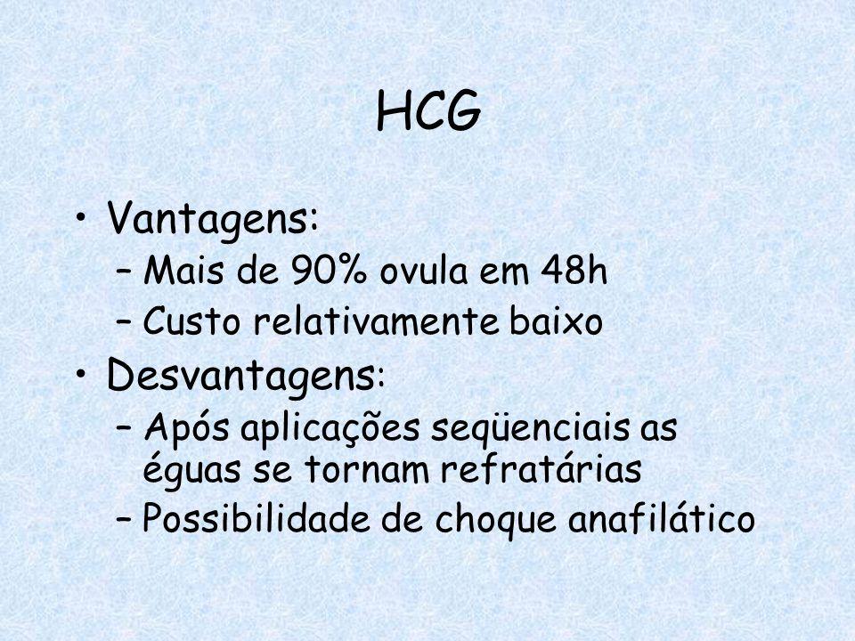 HCG Vantagens: –Mais de 90% ovula em 48h –Custo relativamente baixo Desvantagens : –Após aplicações seqüenciais as éguas se tornam refratárias –Possib