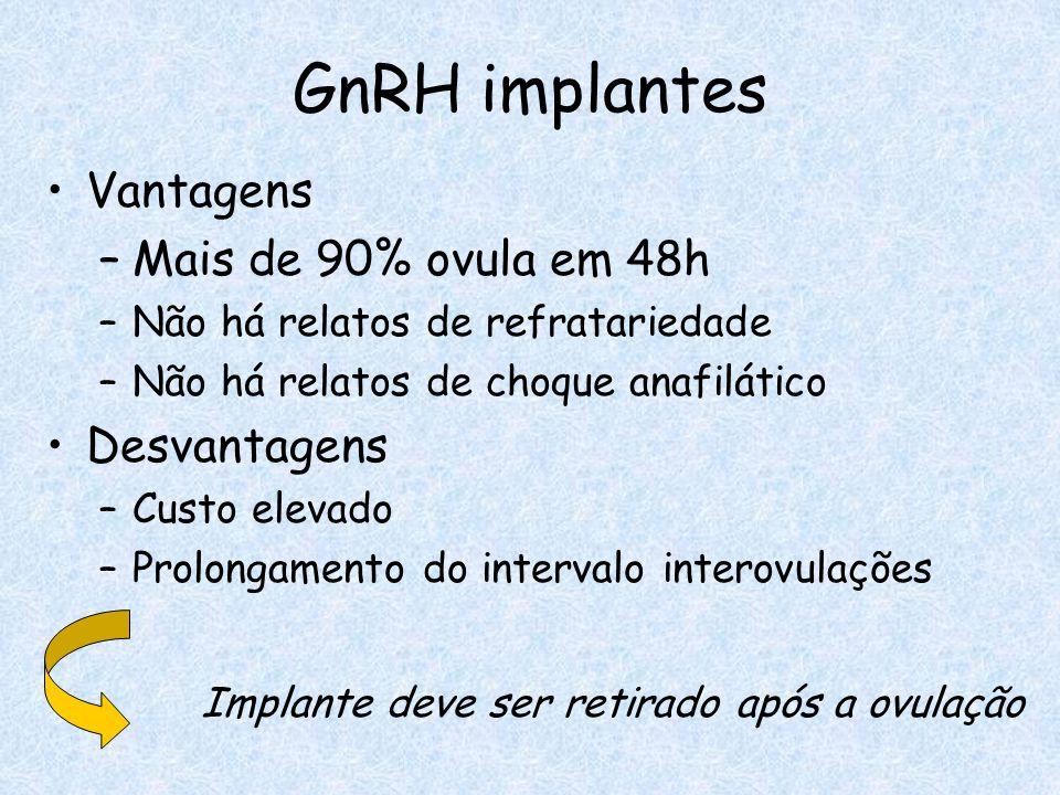 GnRH implantes Vantagens –Mais de 90% ovula em 48h –Não há relatos de refratariedade –Não há relatos de choque anafilático Desvantagens –Custo elevado
