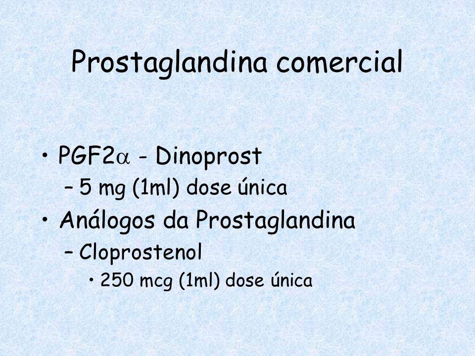 Prostaglandina comercial PGF2 - Dinoprost –5 mg (1ml) dose única Análogos da Prostaglandina –Cloprostenol 250 mcg (1ml) dose única