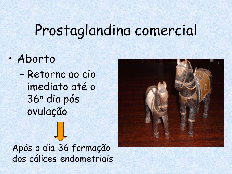 Prostaglandina comercial Aborto –Retorno ao cio imediato até o 36 o dia pós ovulação Após o dia 36 formação dos cálices endometriais