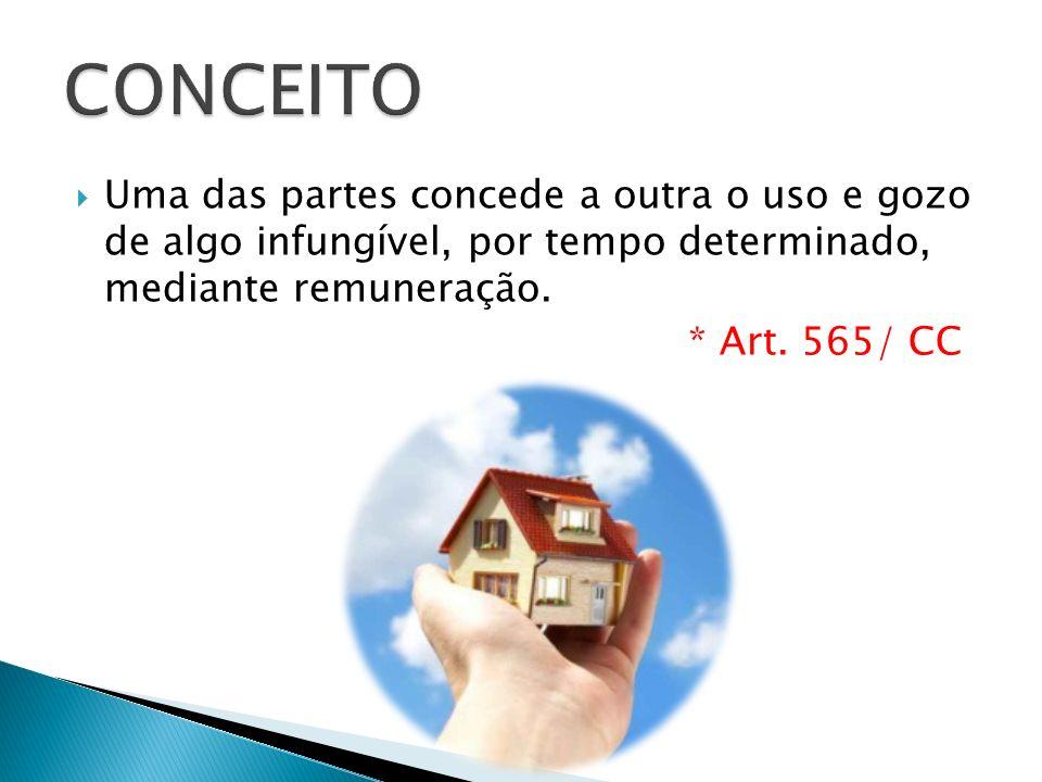 Uma das partes concede a outra o uso e gozo de algo infungível, por tempo determinado, mediante remuneração. * Art. 565/ CC