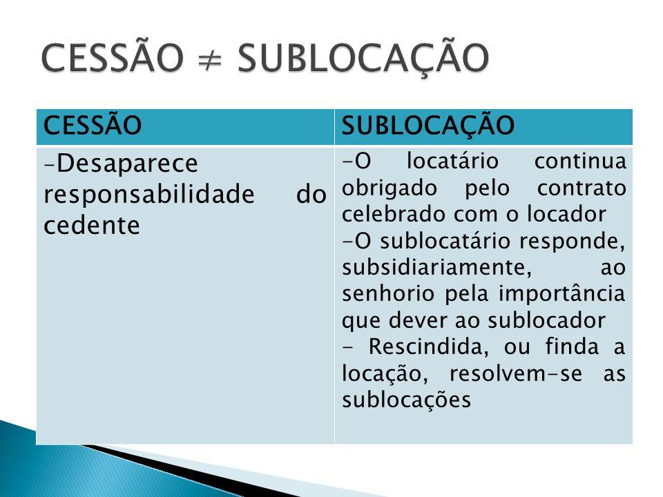 CESSÃOSUBLOCAÇÃO - Desaparece responsabilidade do cedente -O locatário continua obrigado pelo contrato celebrado com o locador -O sublocatário respond