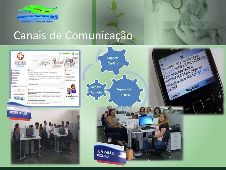 Canais de Comunicação Supervisão Técnica Acesso Remoto Suporte On-line