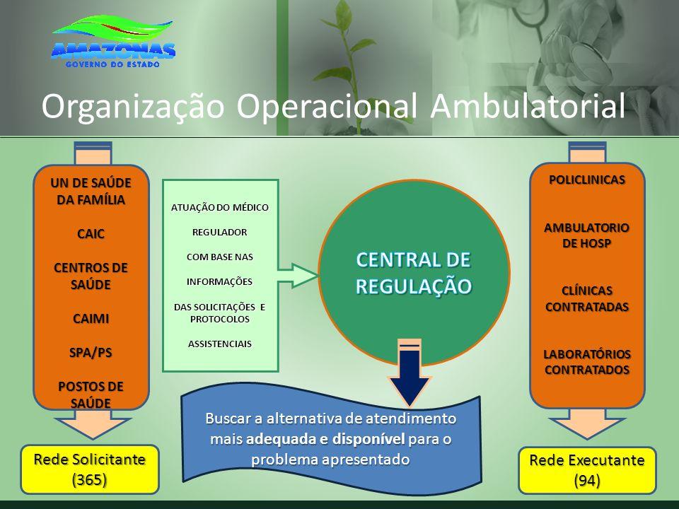 Organização Operacional Ambulatorial ATUAÇÃO DO MÉDICO REGULADOR COM BASE NAS INFORMAÇÕES DAS SOLICITAÇÕES E PROTOCOLOSASSISTENCIAIS UN DE SAÚDE DA FA