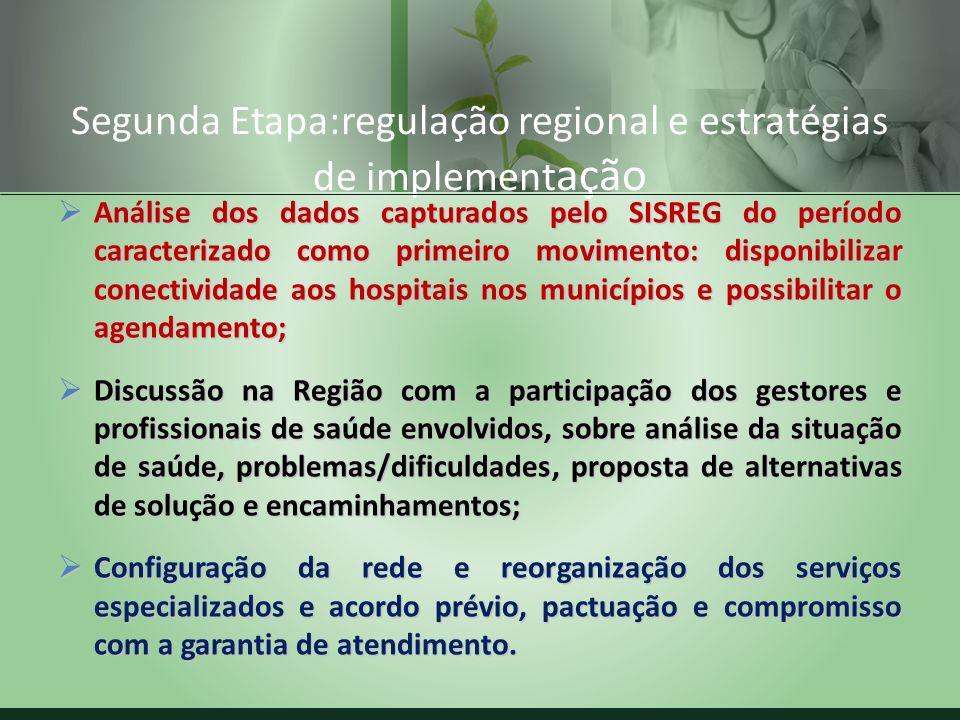 Segunda Etapa:regulação regional e estratégias de implement ação Análise dos dados capturados pelo SISREG do período caracterizado como primeiro movim