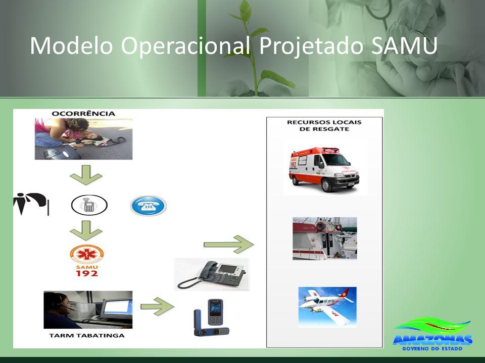 Modelo Operacional Projetado SAMU