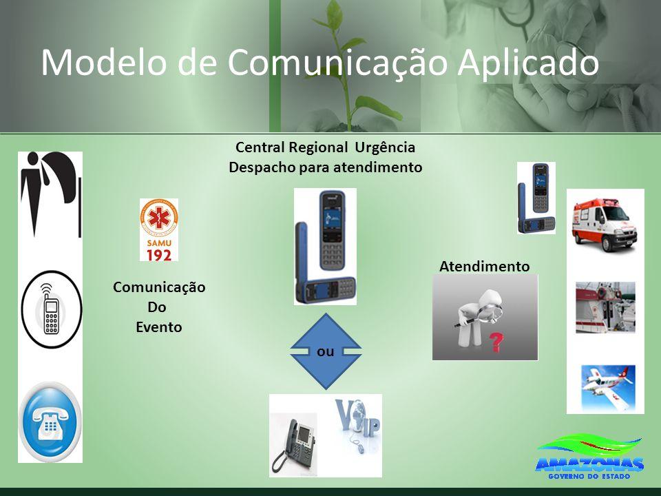 Modelo de Comunicação Aplicado Comunicação Do Evento Central Regional Urgência Despacho para atendimento Atendimento ou