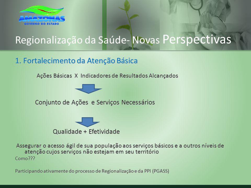 Regionalização da Saúde- Novas Perspectivas 1. Fortalecimento da Atenção Básica Ações Básicas X Indicadores de Resultados Alcançados Ações Básicas X I