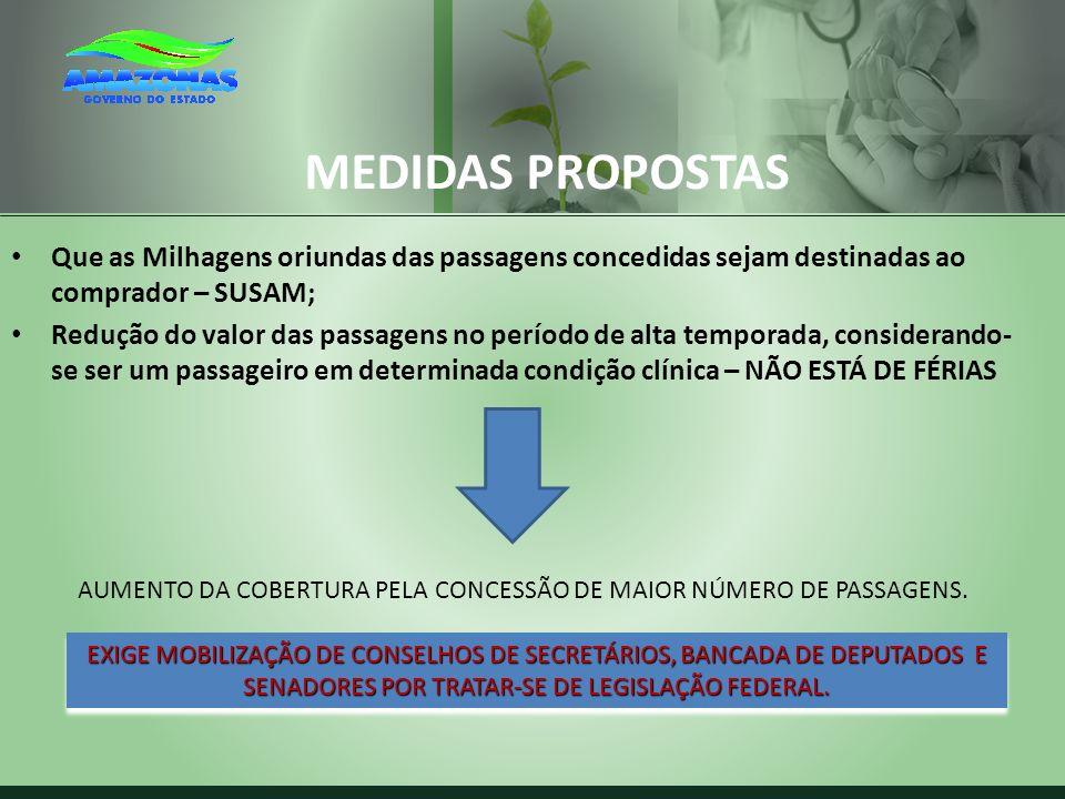 MEDIDAS PROPOSTAS Que as Milhagens oriundas das passagens concedidas sejam destinadas ao comprador – SUSAM; Redução do valor das passagens no período