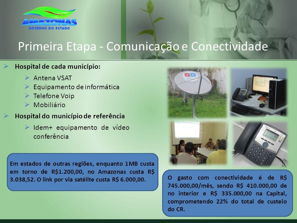 Primeira Etapa - Comunicação e Conectividade Hospital de cada município: Antena VSAT Equipamento de informática Telefone Voip Mobiliário Hospital do m