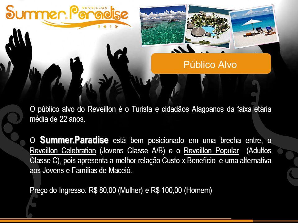 O público alvo do Reveillon é o Turista e cidadãos Alagoanos da faixa etária média de 22 anos. Summer.Paradise O Summer.Paradise está bem posicionado