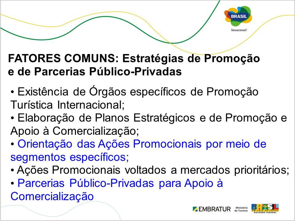 FATORES COMUNS: Estratégias de Promoção e de Parcerias Público-Privadas Existência de Órgãos específicos de Promoção Turística Internacional; Elaboraç